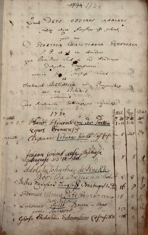 Im Göttinger Universitätsarchiv: Die erste Seite des ersten Bandes der Universitätsmatrikel, in die sich 1734, drei Jahre vor der offiziellen Eröffnung der Universität, die ersten Studierenden einschreiben.
