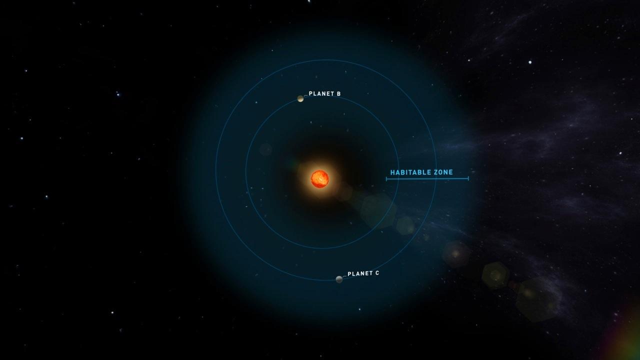 Die beiden nun entdeckten Planeten liegen in der bewohnbaren Zone um Teegardens Stern.