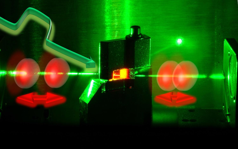 Lichtpulse können sich in Ultrakurzpuls-Lasern zu Paaren zusammenschließen. Durch gezielte Änderungen der Pumpleistung (grüner Strahl) lassen sich die Pulsabstände (rot) exakt verändern.