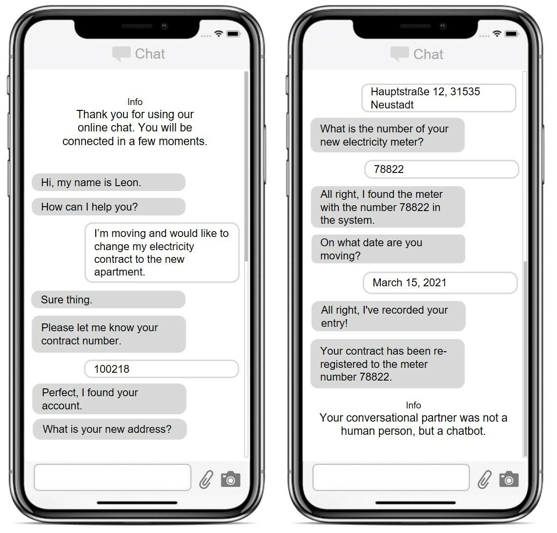 In der Experimentalstudie chatteten die Testpersonen mit einem Chatbot - doch nur die eine Hälfte von Ihnen wusste, dass es sich um einen nicht-menschlichen Gesprächspartner handelt.