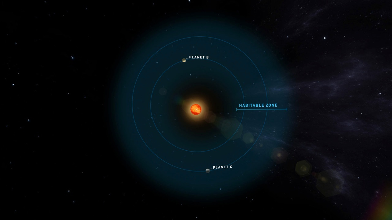 The two planets are located within the habitable zone around Teegarden's Star