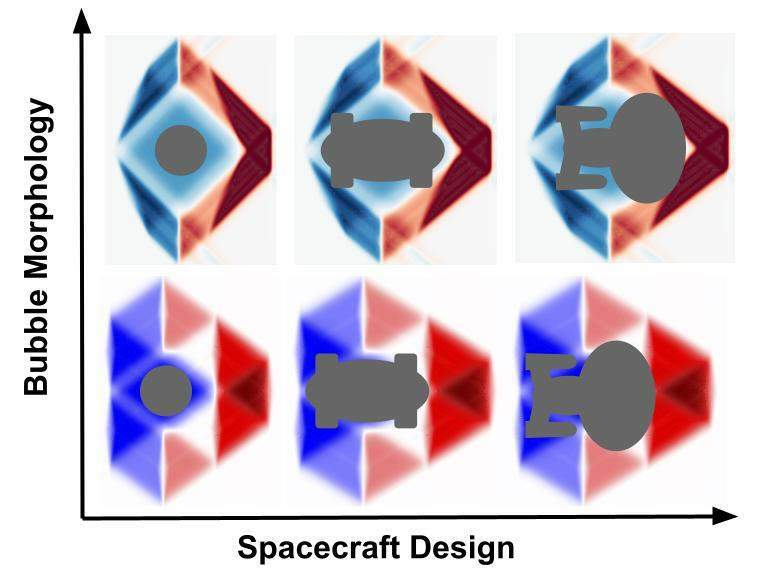 "Artistic impression of different spacecraft designs considering theoretical shapes of different kinds of ""warp bubbles""."