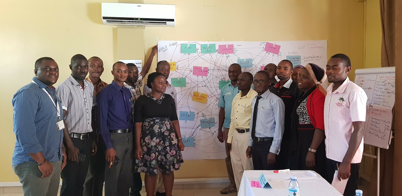 Net-Map-Analyse der Informations-, Finanz- und Regulierungsflüsse zwischen den verschiedenen Akteuren, die an agroforstlichen Interventionen beteiligt sind. Teilnehmehmende eines Workshops 2019 haben sie im Mbale Distrikt in der Landschaft des Mt Elgon in Uganda unter Leitung von Brian Chiputwa und Phillip Kihumuro visualisiert.