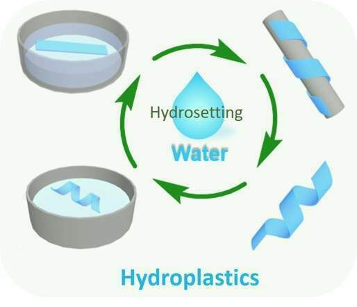 The hydrosetting process avoids expensive and complex machinery and harsh processing conditions